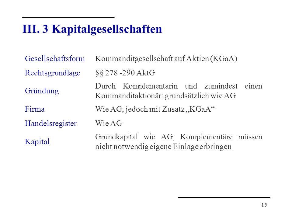 15 GesellschaftsformKommanditgesellschaft auf Aktien (KGaA) Rechtsgrundlage§§ 278 -290 AktG Gründung Durch Komplementärin und zumindest einen Kommandi