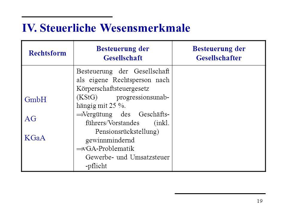 19 IV. Steuerliche Wesensmerkmale Rechtsform Besteuerung der Gesellschaft Besteuerung der Gesellschafter GmbH AG KGaA Besteuerung der Gesellschaft als