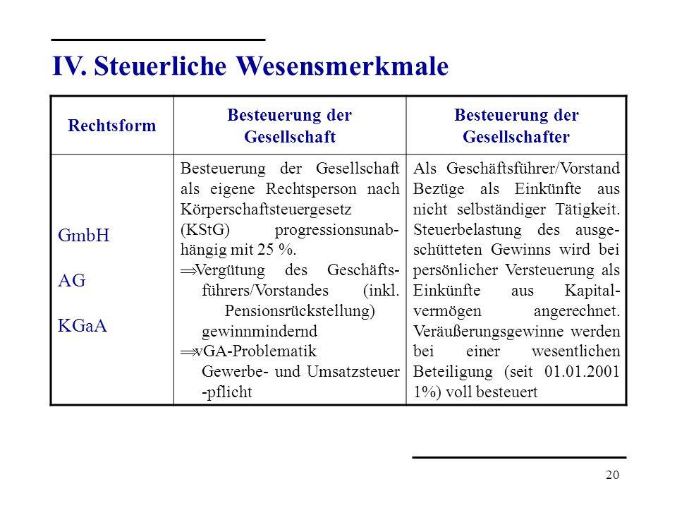 20 IV. Steuerliche Wesensmerkmale Rechtsform Besteuerung der Gesellschaft Besteuerung der Gesellschafter GmbH AG KGaA Besteuerung der Gesellschaft als