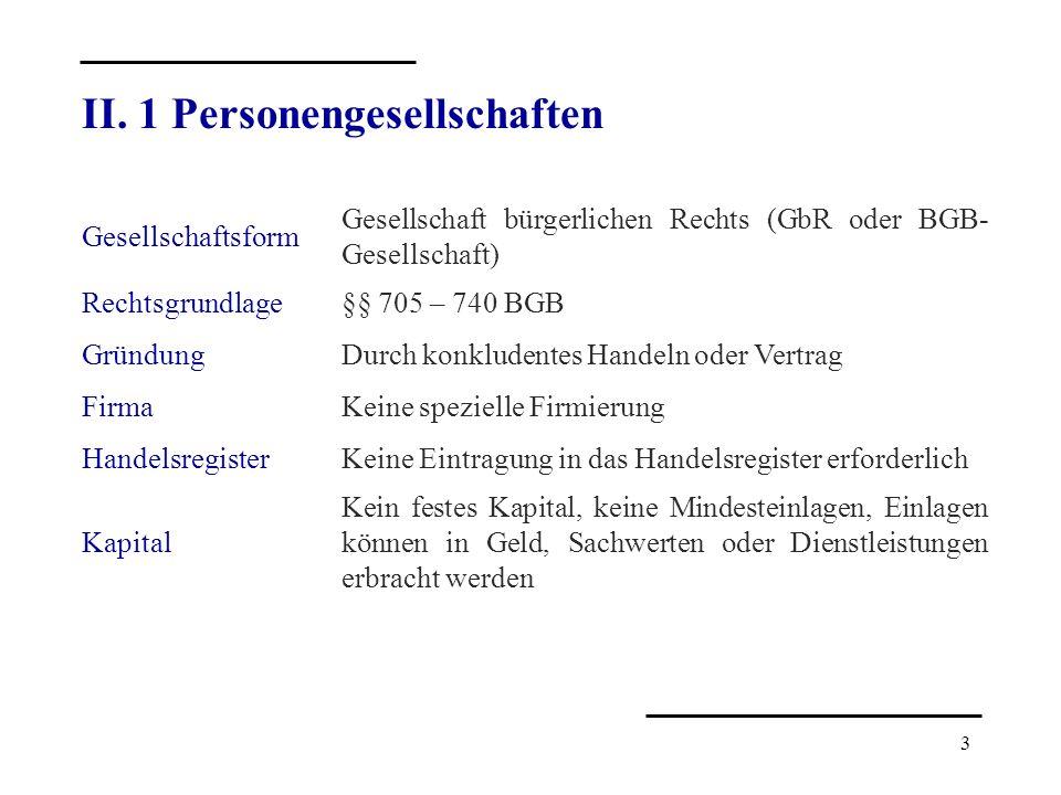 3 Gesellschaftsform Gesellschaft bürgerlichen Rechts (GbR oder BGB- Gesellschaft) Rechtsgrundlage§§ 705 – 740 BGB GründungDurch konkludentes Handeln o