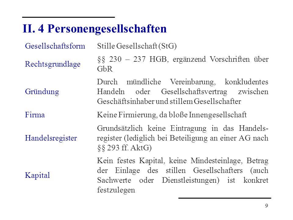 9 GesellschaftsformStille Gesellschaft (StG) Rechtsgrundlage §§ 230 – 237 HGB, ergänzend Vorschriften über GbR Gründung Durch mündliche Vereinbarung,