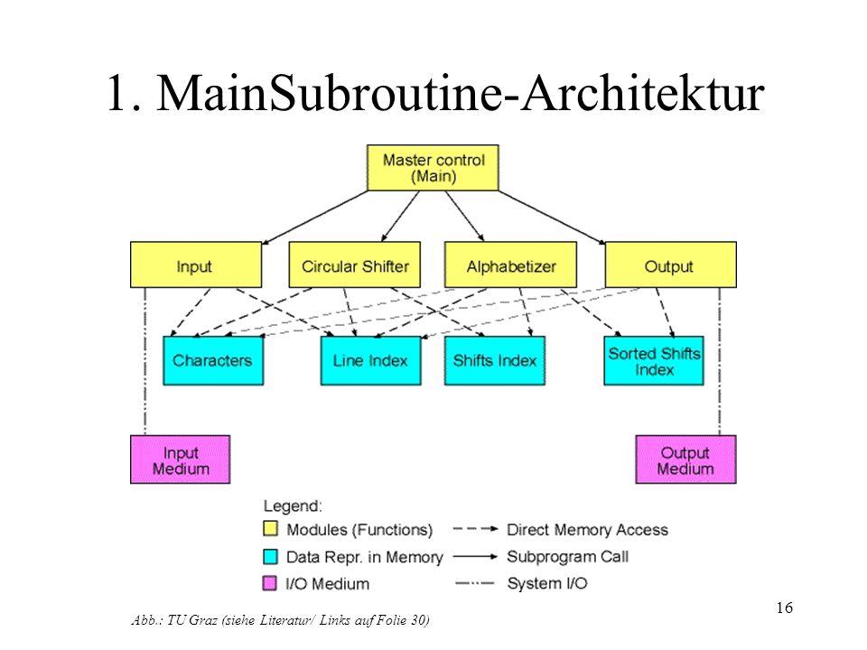 17 1. MainSubroutine-Architektur Abb.: TU Graz (siehe Literatur/ Links auf Folie 30)