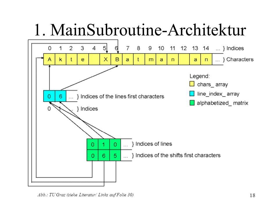 19 2. Objektorientierte Architektur Abb.: TU Graz (siehe Literatur/ Links auf Folie 30)