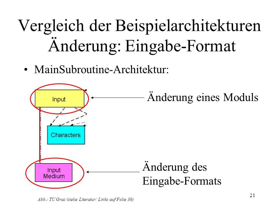 22 Vergleich der Beispielarchitekturen Änderung: Eingabe-Format OO Architektur: Änderung des Eingabe-Formats ebenfalls Änderung eines Moduls Abb.: TU Graz (siehe Literatur/ Links auf Folie 30)