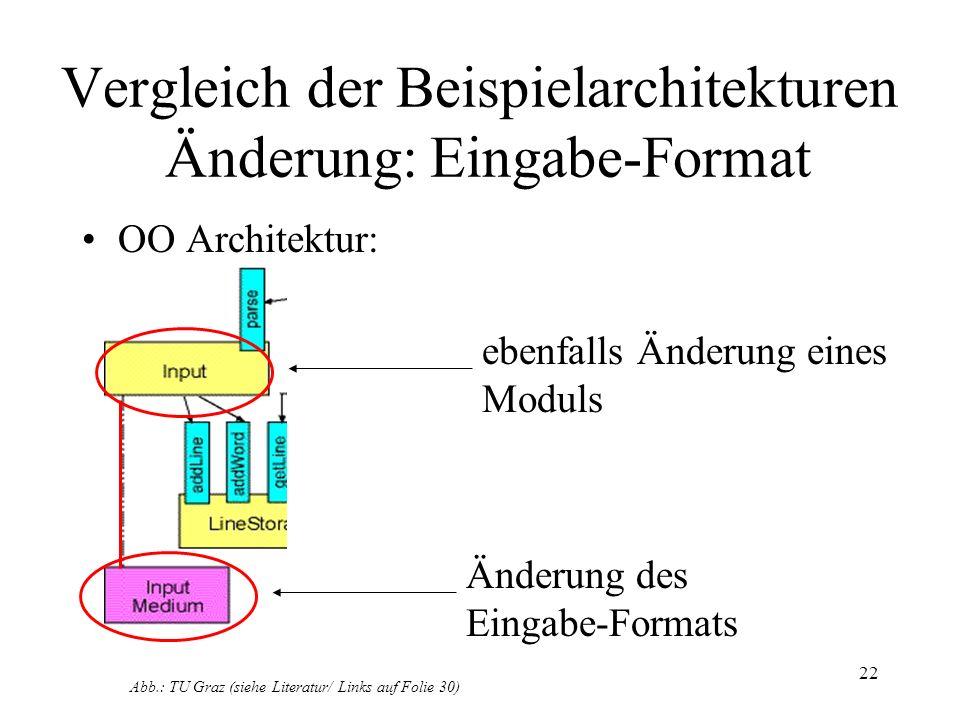 23 Vergleich der Beispielarchitekturen Änderung: Speicherung der Zeilen nicht mehr im Hauptspeicher MainSubroutine-Architektur: Änderung von vier Modulen.