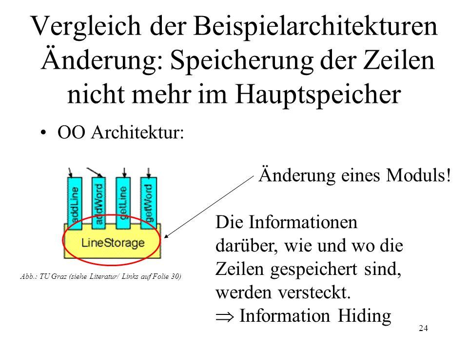 25 Vergleich der Beispielarchitekturen Änderung: Speicherung der Circular Shifts als Characters, statt nur einen Index dafür zu kreieren MainSubroutine-Architektur : Änderung von drei Modulen Abb.: TU Graz (siehe Literatur/ Links auf Folie 30)