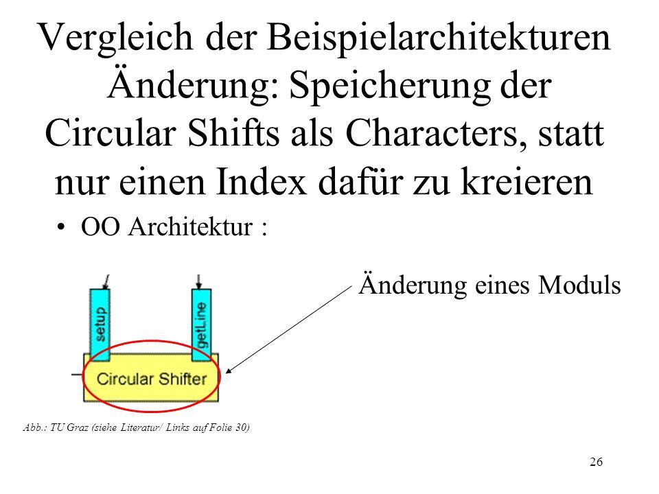 27 Vergleich der Beispielarchitekturen MainSubroutine-Architektur: Jedes Modul entspricht einem Schritt in der Abarbeitungsfolge.