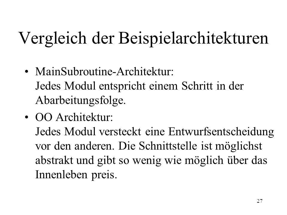 28 Schlussfolgerungen MainSubroutine-Architektur nur für sehr kleine Systeme.