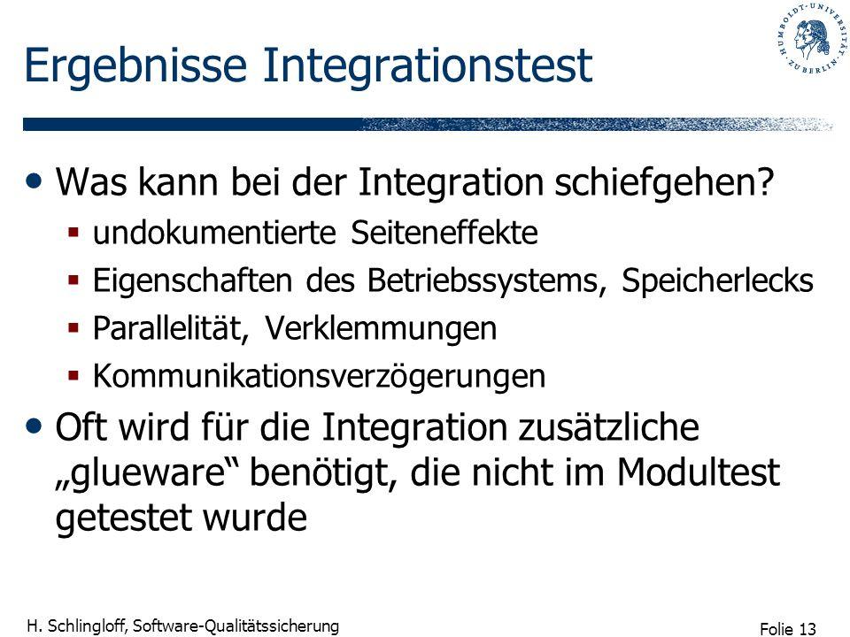 Folie 13 H. Schlingloff, Software-Qualitätssicherung Ergebnisse Integrationstest Was kann bei der Integration schiefgehen? undokumentierte Seiteneffek