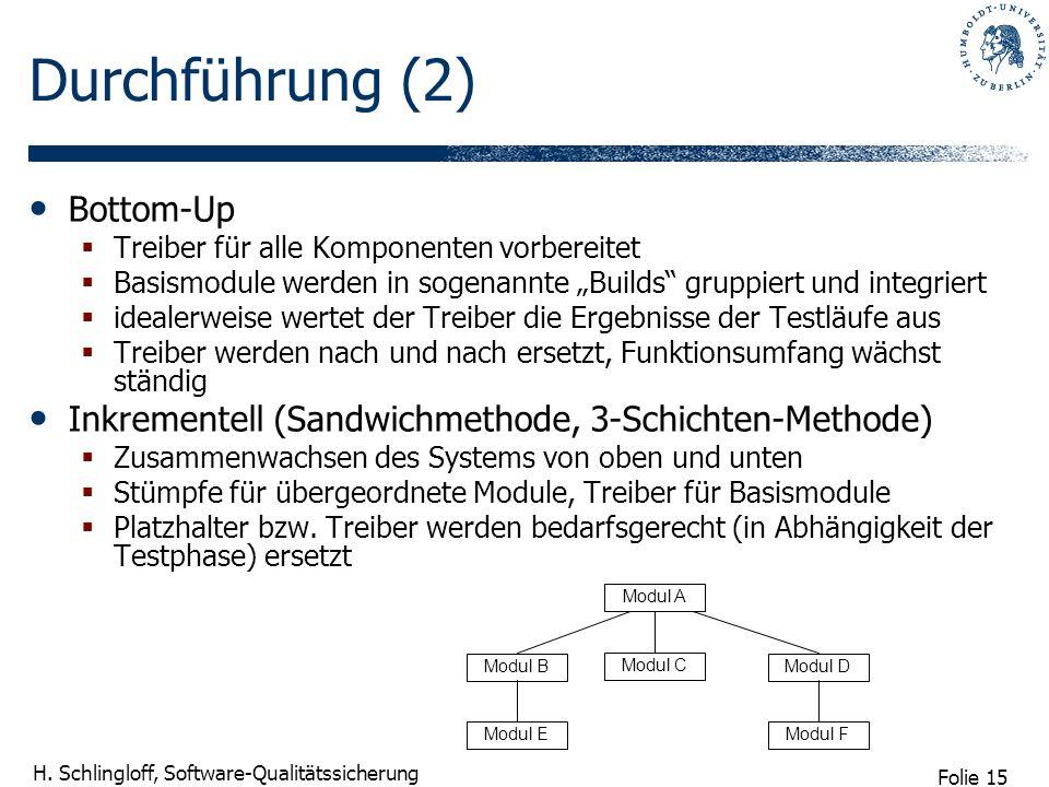 Folie 15 H. Schlingloff, Software-Qualitätssicherung Durchführung (2) Bottom-Up Treiber für alle Komponenten vorbereitet Basismodule werden in sogenan