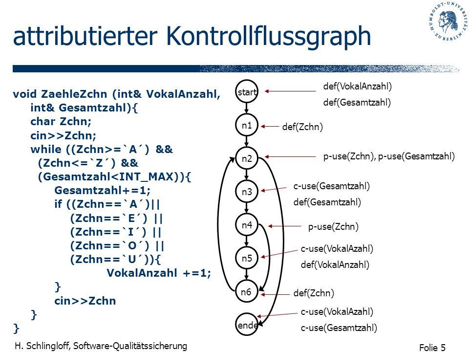 Folie 5 H. Schlingloff, Software-Qualitätssicherung attributierter Kontrollflussgraph void ZaehleZchn (int& VokalAnzahl, int& Gesamtzahl){ char Zchn;