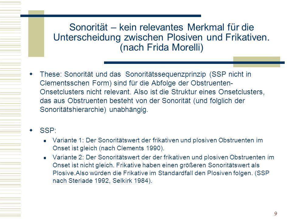 10 SSP u.a.Neben dem allgemeinen Begriff der Sonoritätshierarchie (u.a.