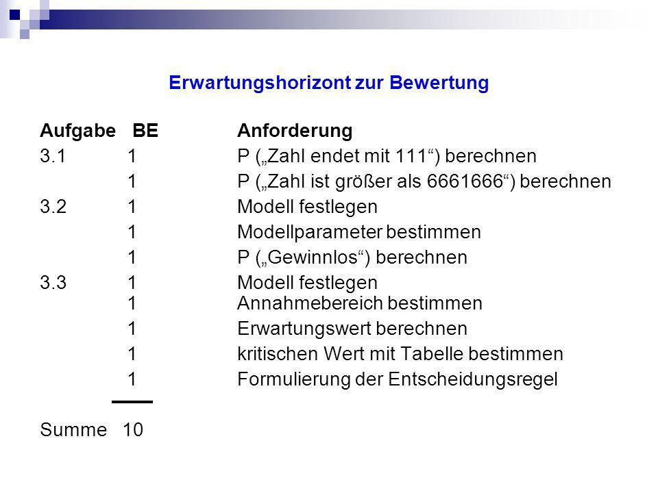 Erwartungshorizont zur Bewertung Aufgabe BEAnforderung 3.1 1 P (Zahl endet mit 111) berechnen 1 P (Zahl ist größer als 6661666) berechnen 3.2 1 Modell