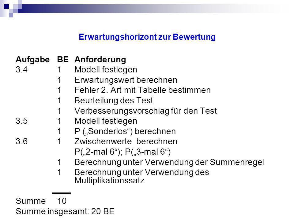 Erwartungshorizont zur Bewertung Aufgabe BEAnforderung 3.4 1 Modell festlegen 1 Erwartungswert berechnen 1 Fehler 2. Art mit Tabelle bestimmen 1 Beurt