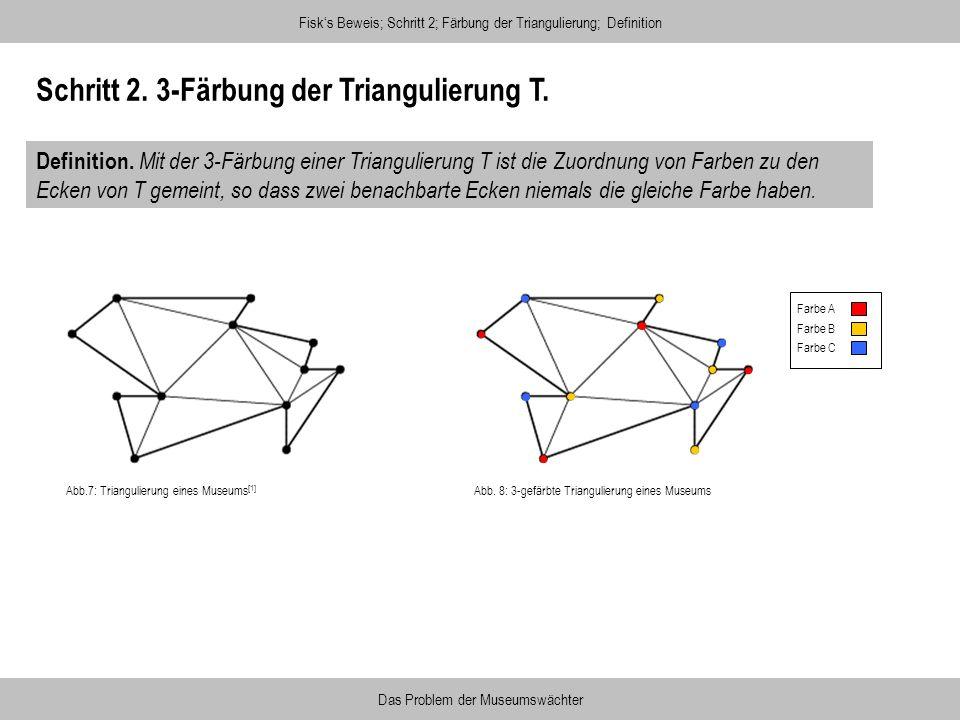 Schritt 2. 3-Färbung der Triangulierung T. Definition. Mit der 3-Färbung einer Triangulierung T ist die Zuordnung von Farben zu den Ecken von T gemein