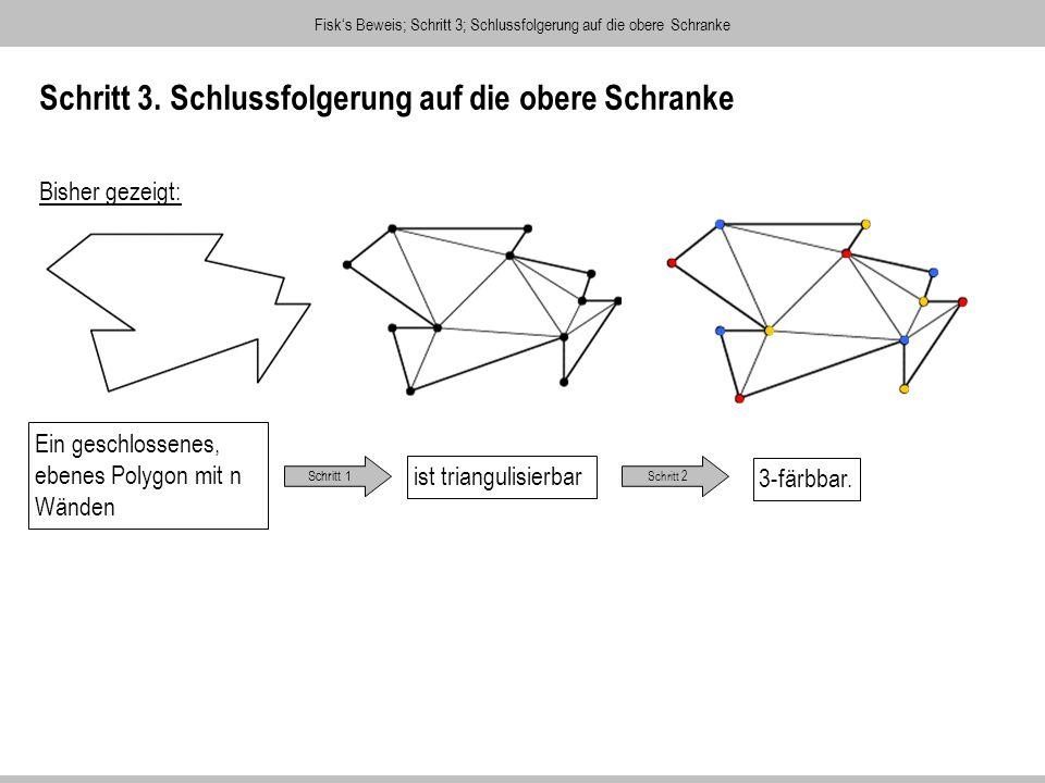 Fisks Beweis; Schritt 3; Schlussfolgerung auf die obere Schranke Schritt 3. Schlussfolgerung auf die obere Schranke Bisher gezeigt: Das Problem der Mu