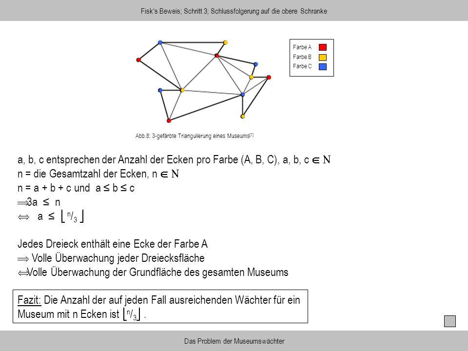 Fisks Beweis; Schritt 3; Schlussfolgerung auf die obere Schranke Das Problem der Museumswächter Abb.8: 3-gefärbte Triangulierung eines Museums [1] Far