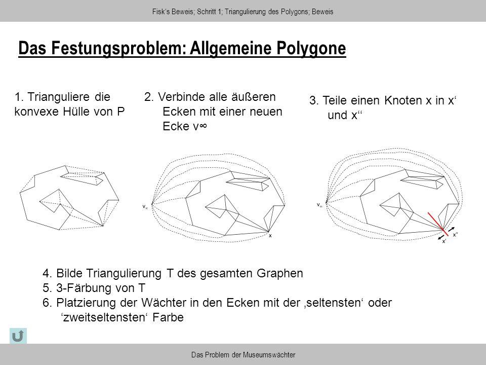 Fisks Beweis; Schritt 1; Triangulierung des Polygons; Beweis Das Problem der Museumswächter Das Festungsproblem: Allgemeine Polygone 1. Trianguliere d