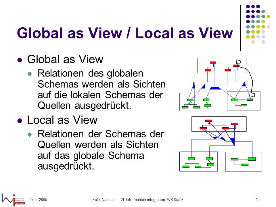 15.11.2005Felix Naumann, VL Informationsintegration, WS 05/0610 Global as View / Local as View Global as View Relationen des globalen Schemas werden a