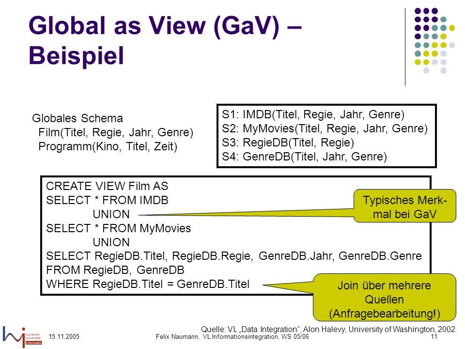 15.11.2005Felix Naumann, VL Informationsintegration, WS 05/0611 Global as View (GaV) – Beispiel Globales Schema Film(Titel, Regie, Jahr, Genre) Progra