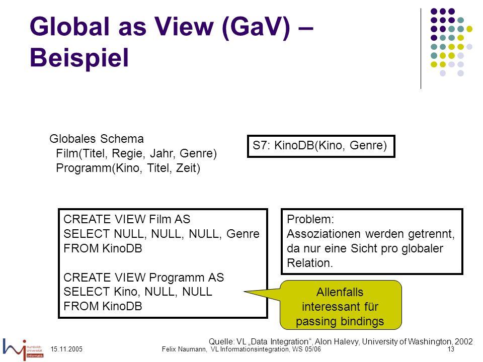 15.11.2005Felix Naumann, VL Informationsintegration, WS 05/0613 Global as View (GaV) – Beispiel Globales Schema Film(Titel, Regie, Jahr, Genre) Progra