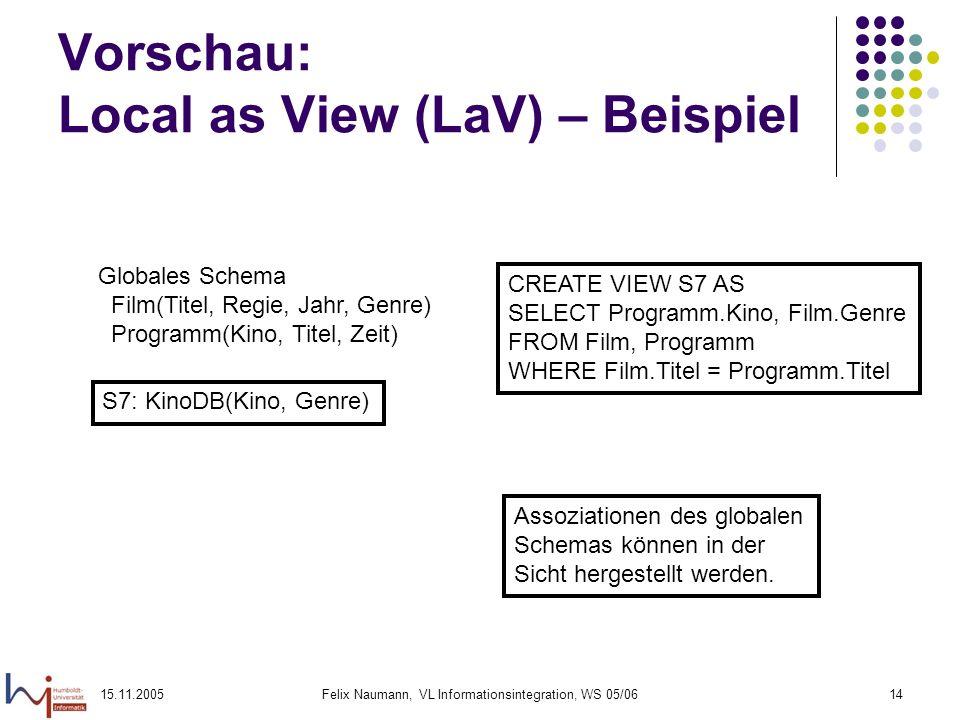 15.11.2005Felix Naumann, VL Informationsintegration, WS 05/0614 Vorschau: Local as View (LaV) – Beispiel Globales Schema Film(Titel, Regie, Jahr, Genr