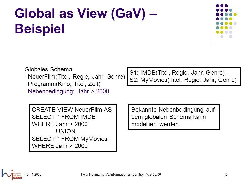 15.11.2005Felix Naumann, VL Informationsintegration, WS 05/0615 Global as View (GaV) – Beispiel Globales Schema NeuerFilm(Titel, Regie, Jahr, Genre) P