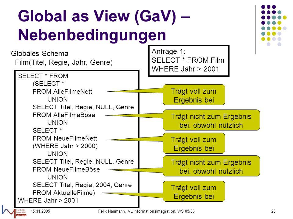 15.11.2005Felix Naumann, VL Informationsintegration, WS 05/0620 Global as View (GaV) – Nebenbedingungen Globales Schema Film(Titel, Regie, Jahr, Genre