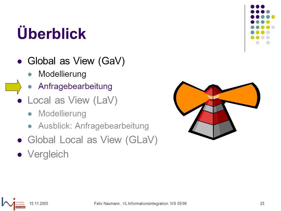 15.11.2005Felix Naumann, VL Informationsintegration, WS 05/0625 Überblick Global as View (GaV) Modellierung Anfragebearbeitung Local as View (LaV) Mod