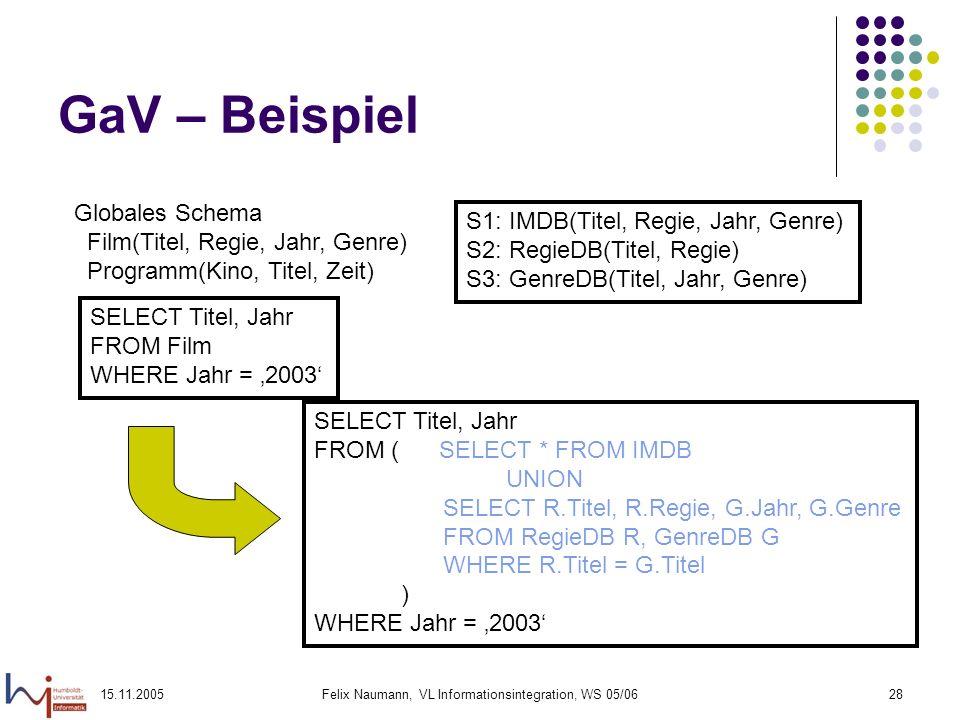 15.11.2005Felix Naumann, VL Informationsintegration, WS 05/0628 GaV – Beispiel Globales Schema Film(Titel, Regie, Jahr, Genre) Programm(Kino, Titel, Z