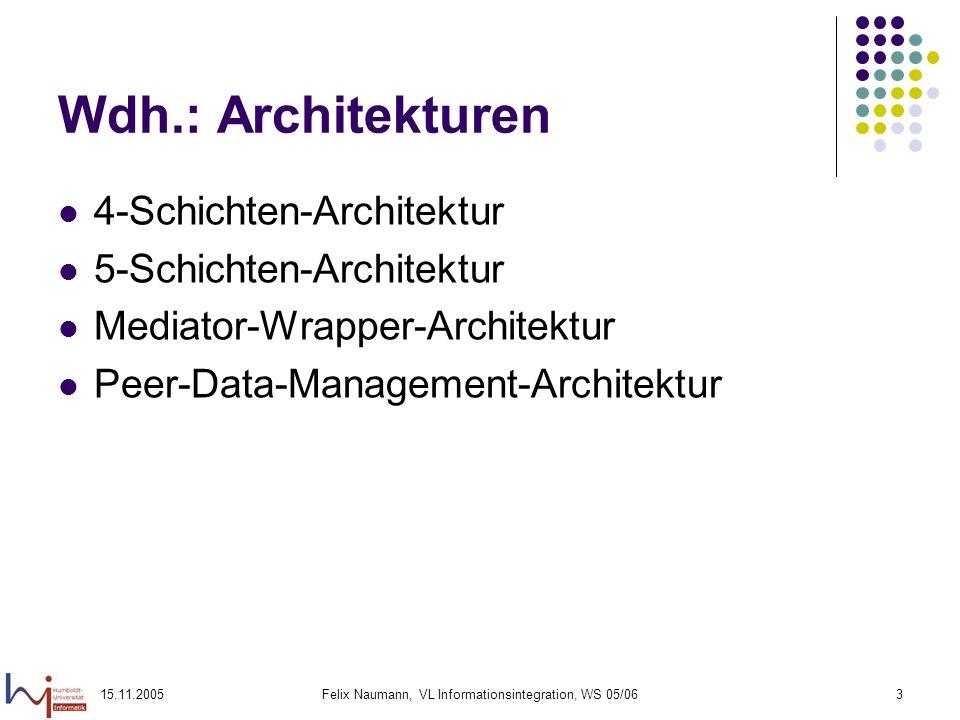 15.11.2005Felix Naumann, VL Informationsintegration, WS 05/063 Wdh.: Architekturen 4-Schichten-Architektur 5-Schichten-Architektur Mediator-Wrapper-Ar
