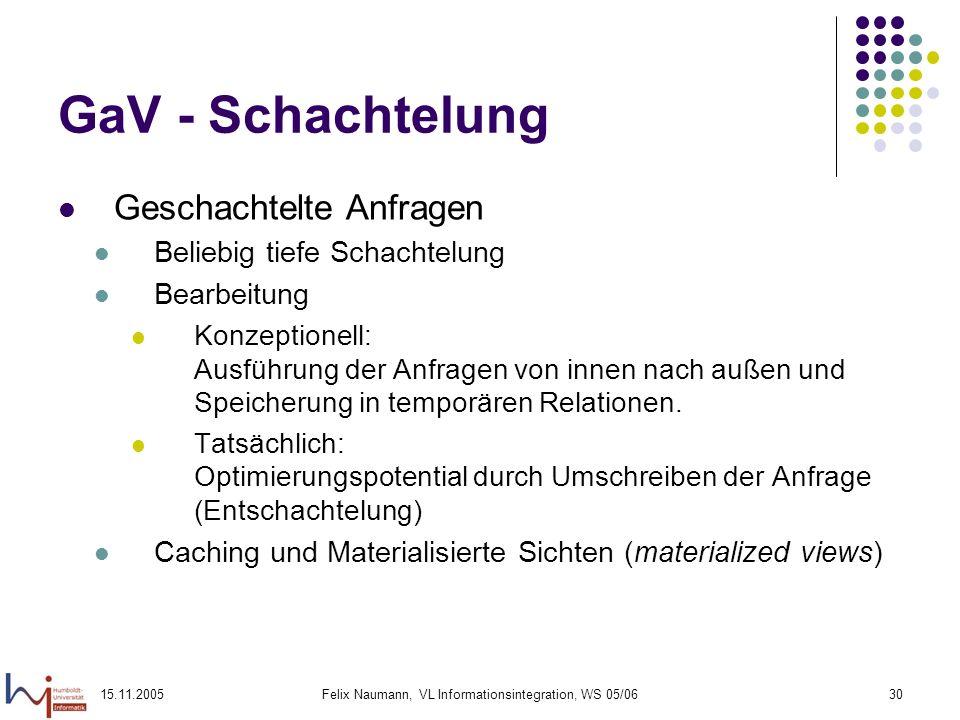 15.11.2005Felix Naumann, VL Informationsintegration, WS 05/0630 GaV - Schachtelung Geschachtelte Anfragen Beliebig tiefe Schachtelung Bearbeitung Konz