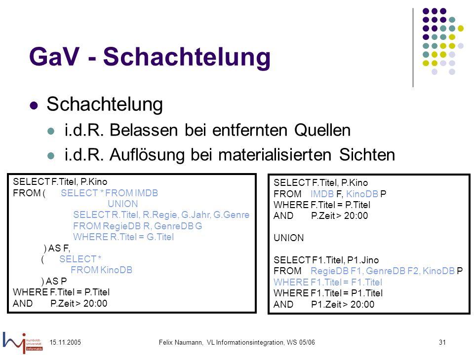 15.11.2005Felix Naumann, VL Informationsintegration, WS 05/0631 GaV - Schachtelung Schachtelung i.d.R. Belassen bei entfernten Quellen i.d.R. Auflösun