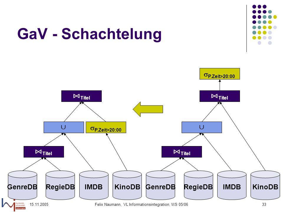 15.11.2005Felix Naumann, VL Informationsintegration, WS 05/0633 GaV - Schachtelung P.Zeit>20:00 Titel KinoDBIMDBRegieDBGenreDB Titel P.Zeit>20:00 Tite