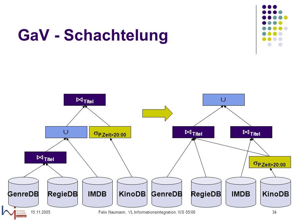 15.11.2005Felix Naumann, VL Informationsintegration, WS 05/0634 GaV - Schachtelung P.Zeit>20:00 Titel KinoDBIMDBRegieDBGenreDB Titel P.Zeit>20:00 Tite