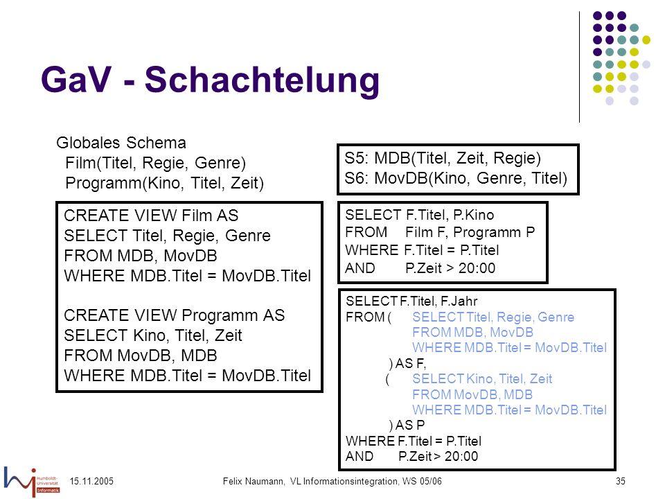 15.11.2005Felix Naumann, VL Informationsintegration, WS 05/0635 GaV - Schachtelung Globales Schema Film(Titel, Regie, Genre) Programm(Kino, Titel, Zei