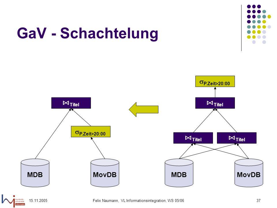 15.11.2005Felix Naumann, VL Informationsintegration, WS 05/0637 GaV - Schachtelung P.Zeit>20:00 Titel MovDBMDB Titel P.Zeit>20:00 Titel MovDBMDB
