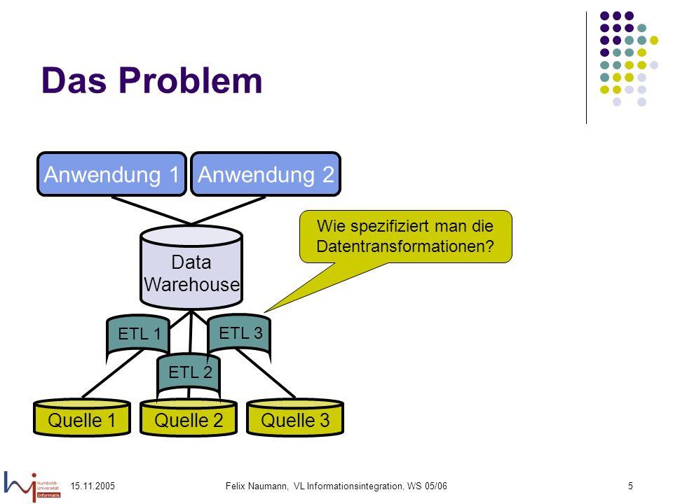 15.11.2005Felix Naumann, VL Informationsintegration, WS 05/065 Das Problem Quelle 1 Quelle 2Quelle 3 Anwendung 1Anwendung 2 Data Warehouse ETL 1ETL 2E