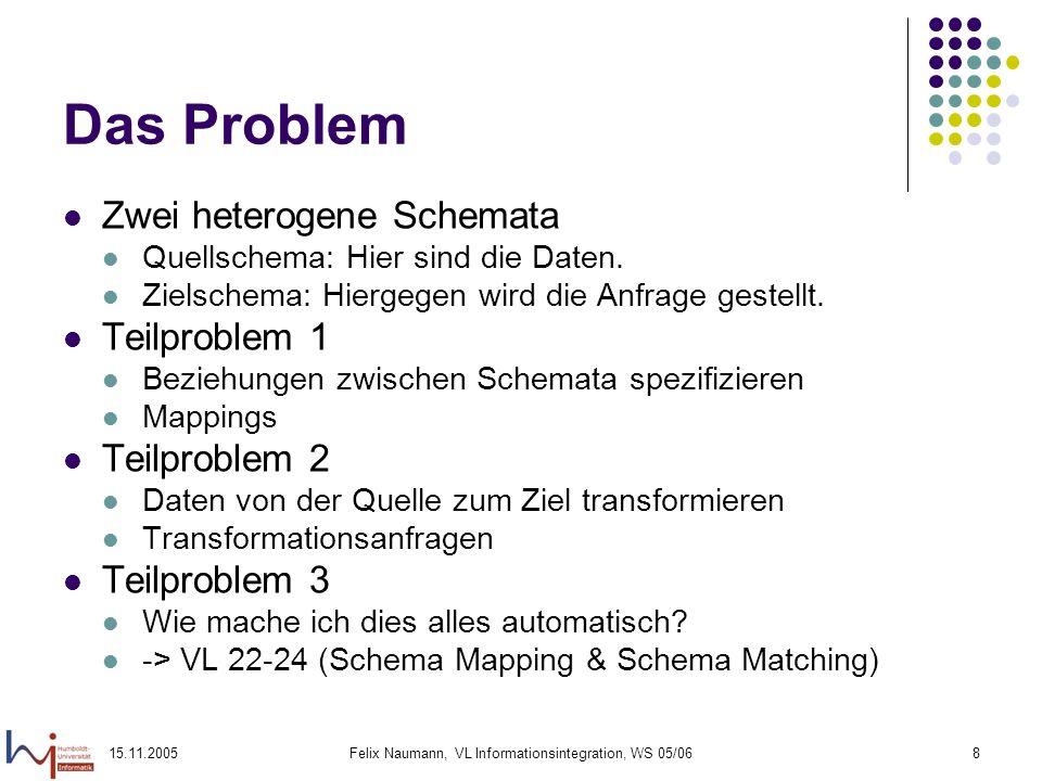 15.11.2005Felix Naumann, VL Informationsintegration, WS 05/068 Das Problem Zwei heterogene Schemata Quellschema: Hier sind die Daten. Zielschema: Hier