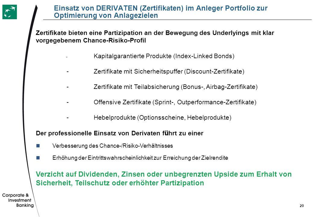 20 Einsatz von DERIVATEN (Zertifikaten) im Anleger Portfolio zur Optimierung von Anlagezielen Zertifikate bieten eine Partizipation an der Bewegung de