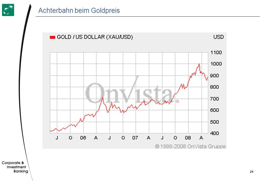 24 Achterbahn beim Goldpreis