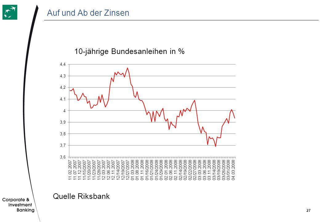27 Auf und Ab der Zinsen 10-jährige Bundesanleihen in % Quelle Riksbank