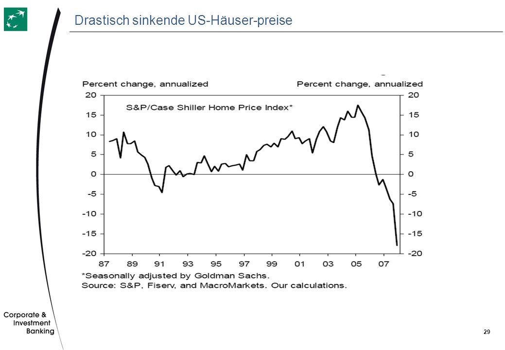 29 Drastisch sinkende US-Häuser-preise