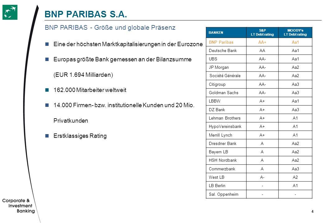 5 BNP PARIBAS S.A.