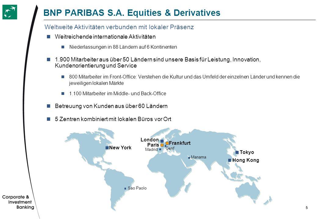 16 BNPP RLP Trading