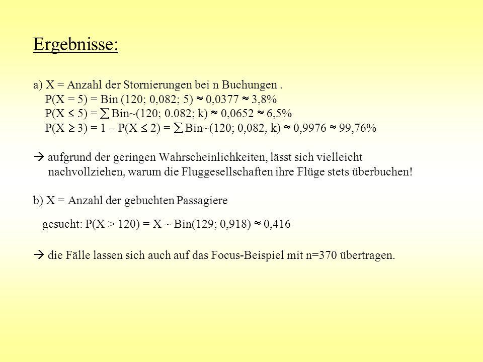 Ergebnisse: a) X = Anzahl der Stornierungen bei n Buchungen. P(X = 5) = Bin (120; 0,082; 5) 0,0377 3,8% P(X 5) = Bin~(120; 0.082; k) 0,0652 6,5% P(X 3