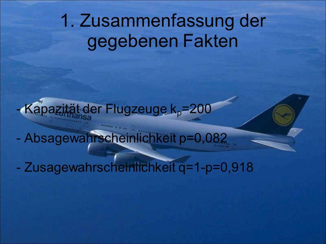 1. Zusammenfassung der gegebenen Fakten - Kapazität der Flugzeuge k p =200 - Absagewahrscheinlichkeit p=0,082 - Zusagewahrscheinlichkeit q=1-p=0,918