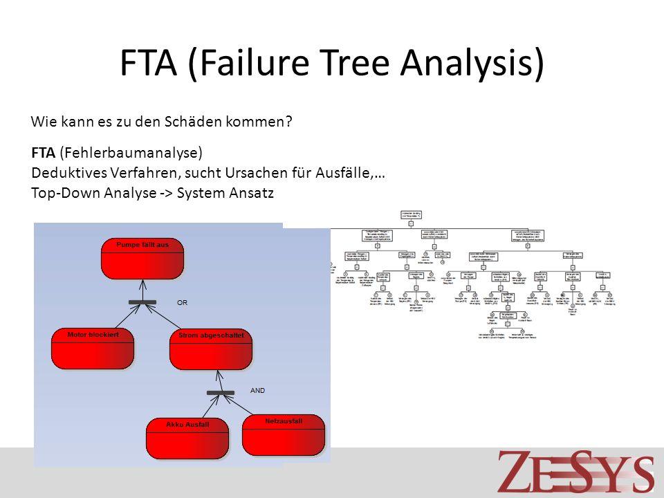 FTA (Failure Tree Analysis) Wie kann es zu den Schäden kommen? FTA (Fehlerbaumanalyse) Deduktives Verfahren, sucht Ursachen für Ausfälle,… Top-Down An