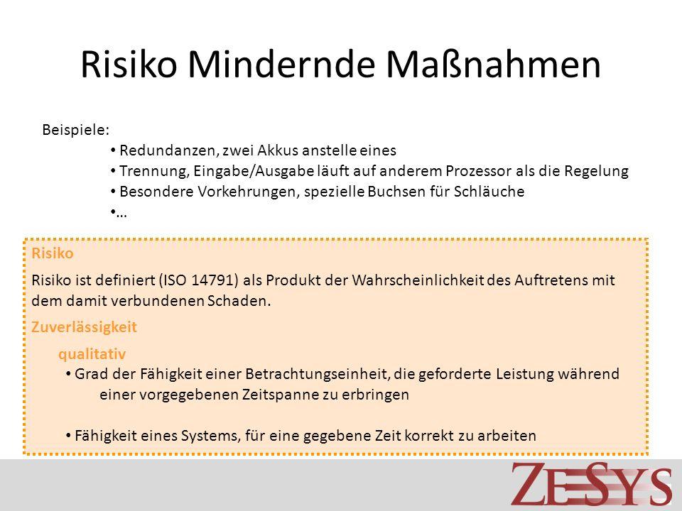 Risiko Mindernde Maßnahmen Beispiele: Redundanzen, zwei Akkus anstelle eines Trennung, Eingabe/Ausgabe läuft auf anderem Prozessor als die Regelung Besondere Vorkehrungen, spezielle Buchsen für Schläuche … Risiko Risiko ist definiert (ISO 14791) als Produkt der Wahrscheinlichkeit des Auftretens mit dem damit verbundenen Schaden.