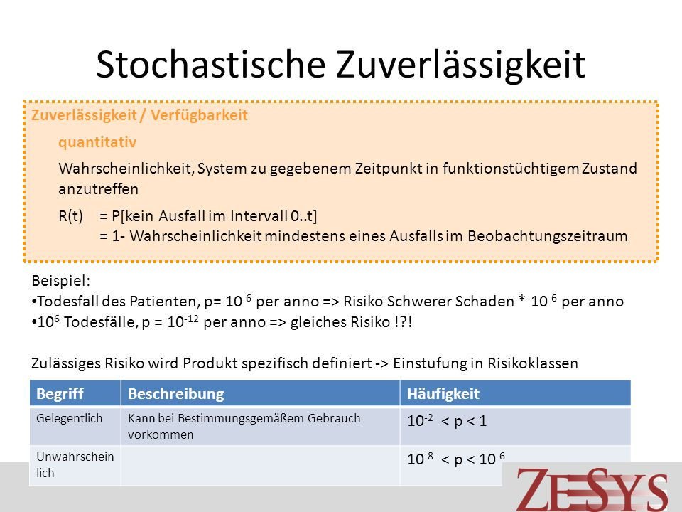 BegriffBeschreibungHäufigkeit GelegentlichKann bei Bestimmungsgemäßem Gebrauch vorkommen 10 -2 < p < 1 Unwahrschein lich 10 -8 < p < 10 -6 Stochastisc